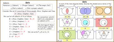 sets and venn diagrams maths powerpoint presentation