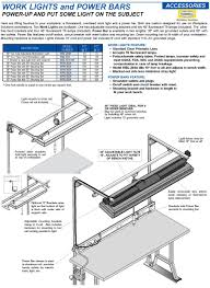 Fluorescent Light Fixture Parts Diagram by Gleasondirect Com Hubbell Workplace Solutions Workstations
