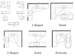 Home Design And Kitchen Best 25 Work Triangle Ideas On Pinterest Kitchen Layouts