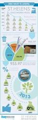 Sjsu Campus Map 17 Best Infographics Images On Pinterest Infographics