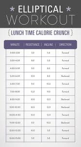 Stair Master Workout by 40 Best Images About Cardio On Pinterest Treadmill Workouts