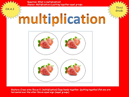 what is multiplication 3rd grade math power pix kate bowski common edition ppt