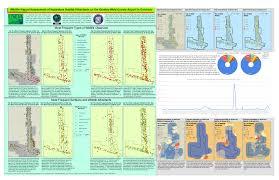 Reston Virginia Map by Geospatial Semester Cise Jmu