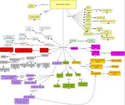 endocrine system concept map 01 overview of endocrine glands catos block3