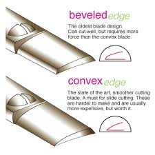what is a convex hair cut hair sheer sharpening wicked sharp