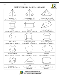 geometry cheat sheet math equation worksheets for 6th grade formula 3 3d shap