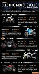 best 25 harley davidson electric motorcycle ideas on pinterest