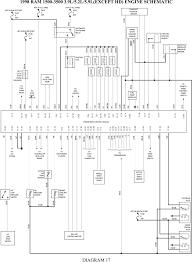 1996 dodge ram 2500 diesel wiring diagram linkinx com