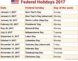 usps holidays 2016 best 2017