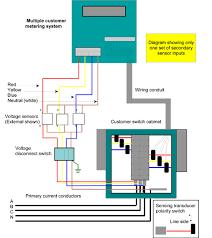 p e 04 u2014generic procedures for conducting installation