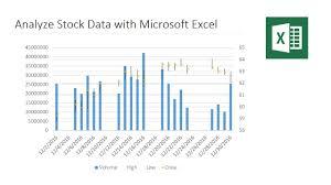 microsoft stock analyze stock data with microsoft excel youtube