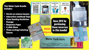 teaching science with lynda the water cycle in a baggie with