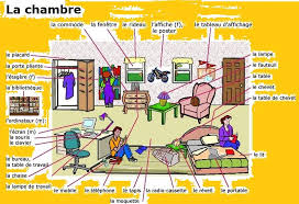 vocabulaire de la chambre ma chambre thinglink