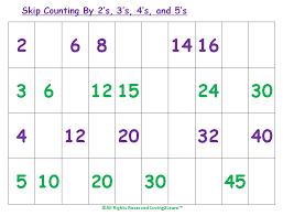 skip count worksheets kids activities