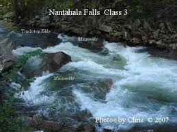 nantahala river map nantahala falls class iii whitewater kayaking