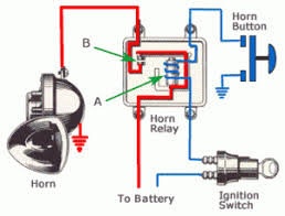 how to replace horn relay