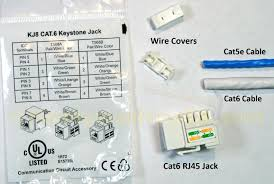 cat6 punch down keystone jack inside wiring diagram gooddy org