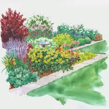 Cottage Garden Layout Backyard Patch Herbal Cottage Garden Plans