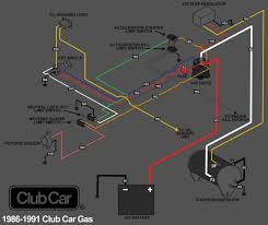 1984 club car wiring diagram club car front end diagram