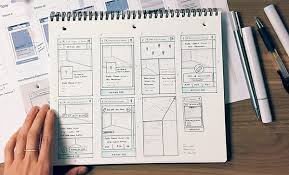 checklist of skills and tools every designer should learn