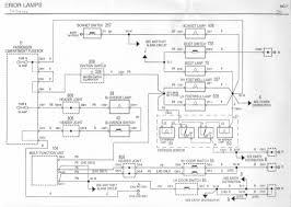 mgf wiring diagram mgf wiring diagrams instruction
