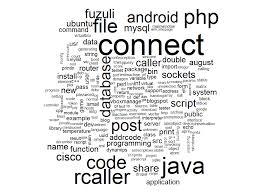 webmaster practical code solutions word cloud generation using google word cloud generation using google webmaster tools data and r