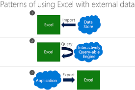 excel and big data office blogs
