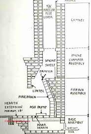 victorian chimney construction google search u2026 arquitetura
