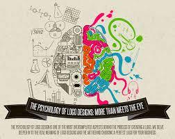 best tampa graphic design web design logo u0026 branding design