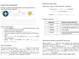 new gcse chemistry 2016 history of periodic table full lesson