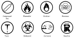 science safety free download clip art free clip art on