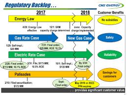 Detroit Edison Outage Map Cms Energy Cms Investor Presentation Slideshow Cms Energy