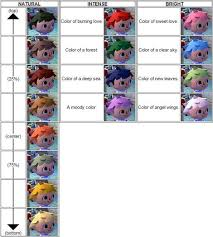 acnl hair animal crossing new leaf hair colour guide on we heart it