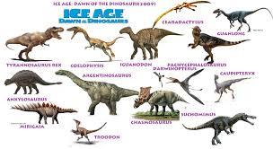 dinosaurs ice age dawn dinosaurs vespisaurus