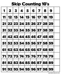 Skip Count By 2s Hundreds Chart Hundred Charts Teach Skip Counting And Place Value