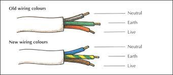 electrical wiring question in belgium belgium forum