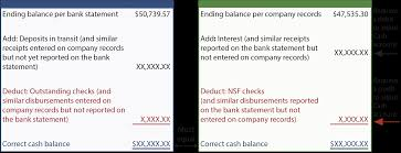 bank reconciliation principlesofaccounting com