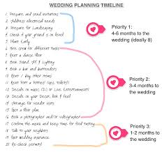 step by step wedding planning at home weddings a step by step guide on hosting a wedding in