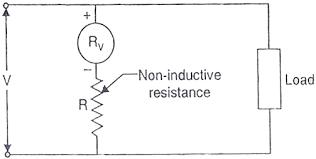 working principle of voltmeter and types of voltmeter electrical4u
