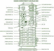 2000 silverado wiring diagram 2000 chevy silverado wiring diagram