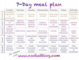 diet food plan philippines 7 day diet plan to lose weightdiets for
