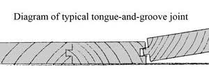 pro tips for tongue groove flooring how to