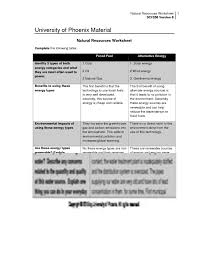 solution natural resource worksheet sci 256 version 6 studypool