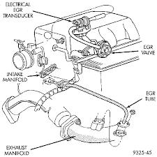 1998 dodge caravan 3 0l engine light code p0401 egr insufficient flow