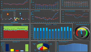 Excel Dashboard Templates Excel Dashboard Template Syed Saad Ahmad Pulse
