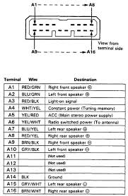 honda radio wiring diagrams honda wiring diagrams instruction
