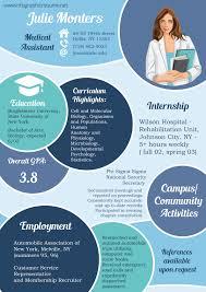 digital resume format resume format