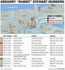 Map Of Areas To Avoid In New Orleans by Dozen Murders Before Age 20 Young New Orleans Killer U0027rabbit U0027 And