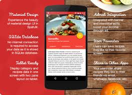 appli cuisine android mobile and web applications developer from indonesia spatullr
