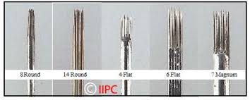 line theory u2013 needle groupings for permanent cosmetic makeup